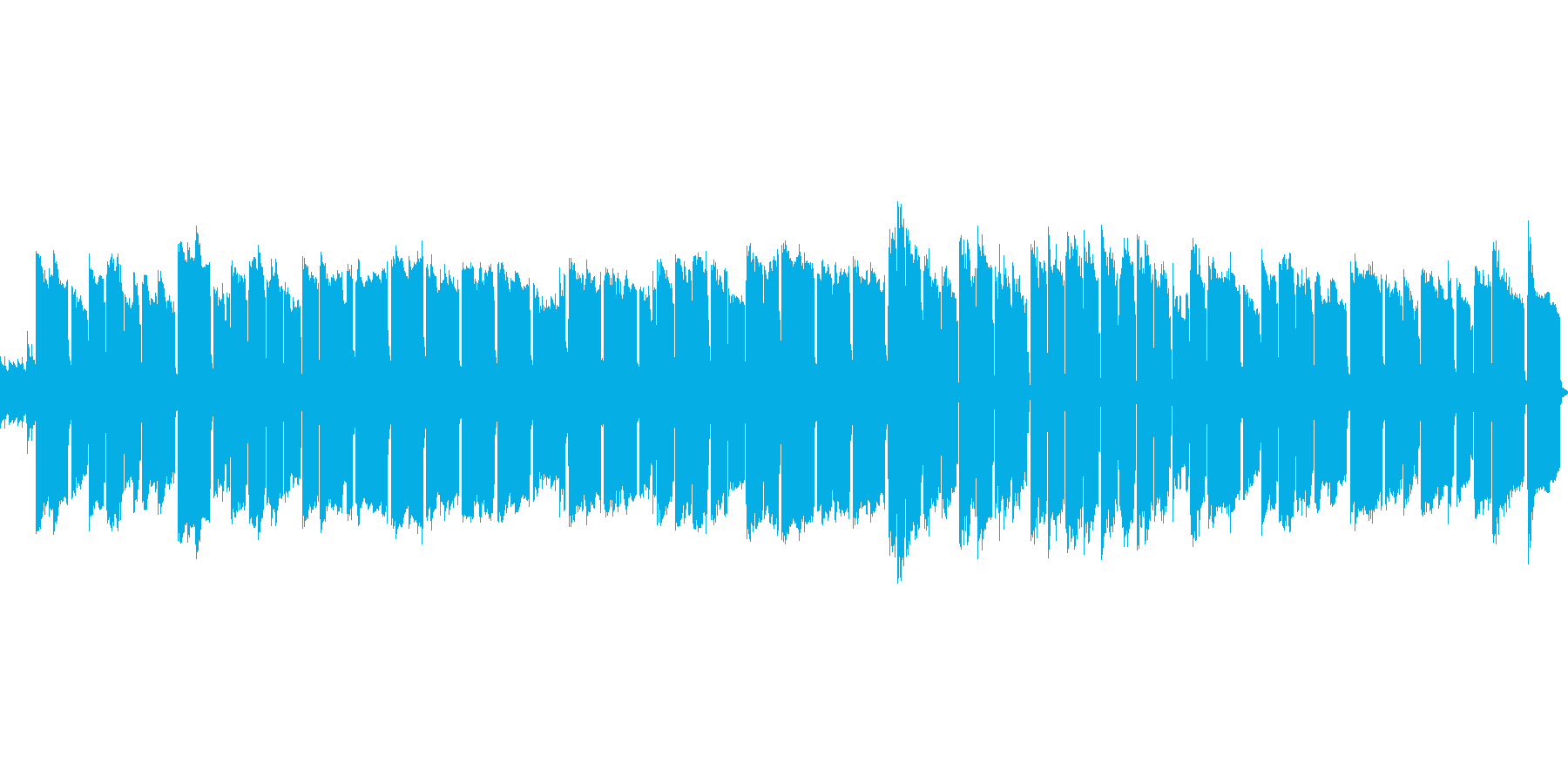 ほのぼのとしたオカリナの曲の再生済みの波形