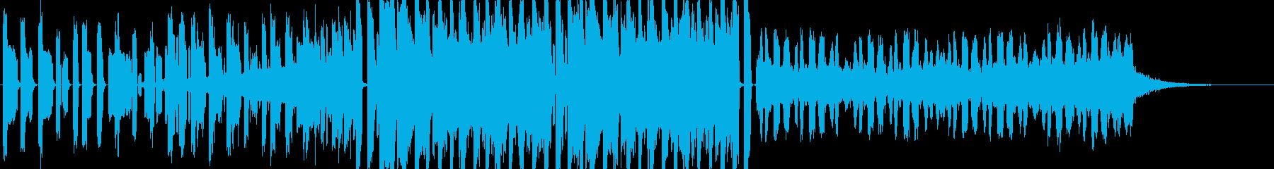 CM,エンディング用エレクトロの再生済みの波形