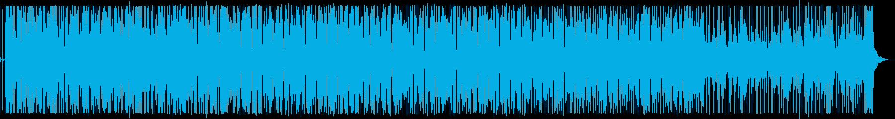 管楽器とギターが軽快なファンクの再生済みの波形