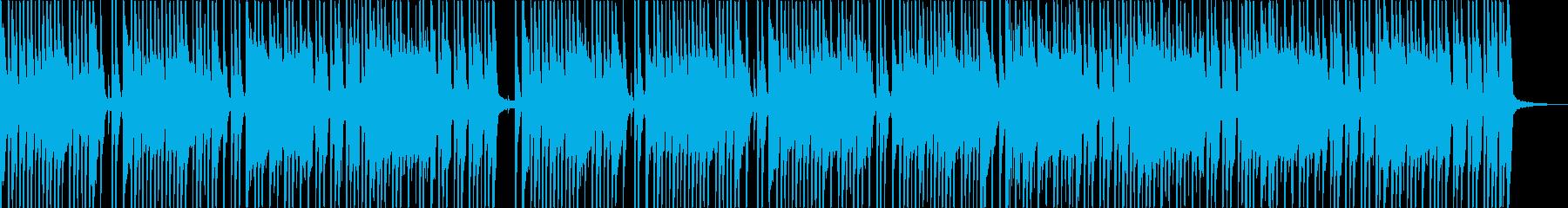遊び心ある楽しげなファンクバンドの再生済みの波形