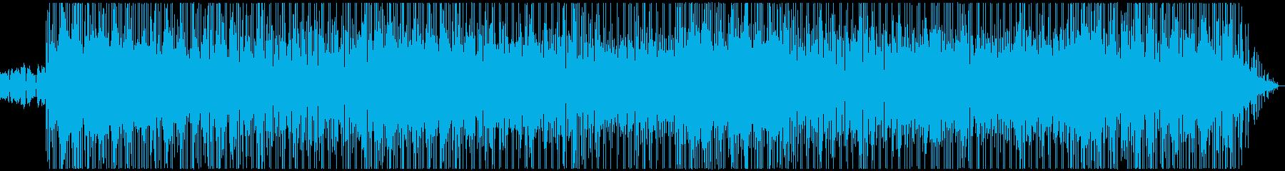 コマーシャル用の音楽。シーケンサー。の再生済みの波形