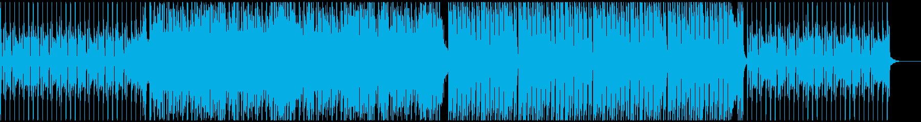 アップテンポで楽しい可愛いボサノバの再生済みの波形