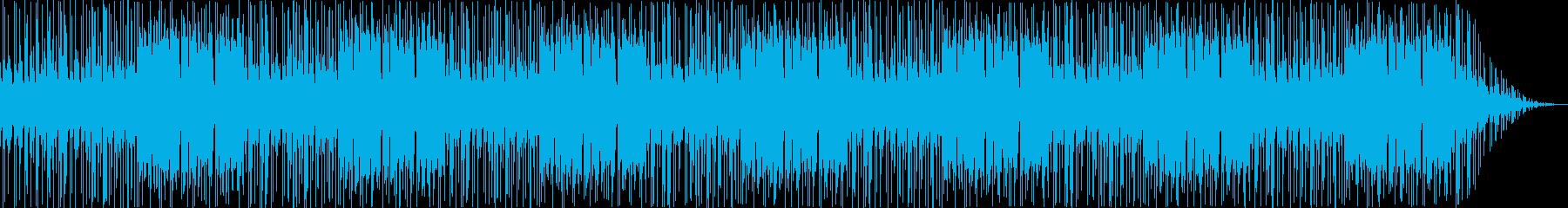 DIY工作・料理・解説BGMの再生済みの波形
