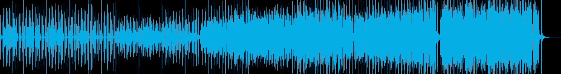赤面!コミカルシンセポップ Bの再生済みの波形