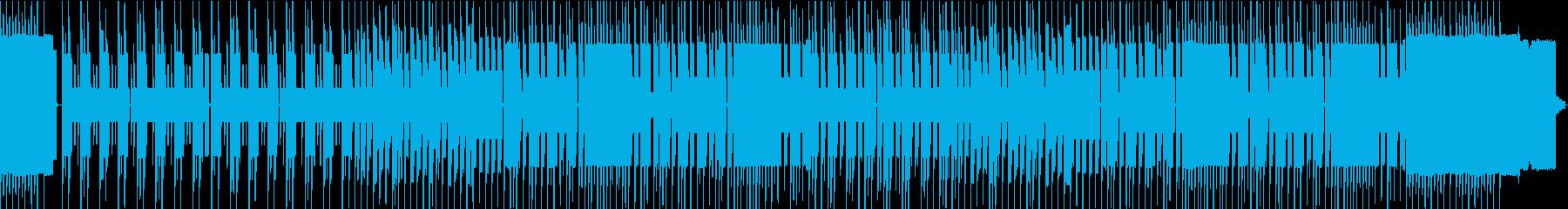 FC風 物語の終わる時の再生済みの波形