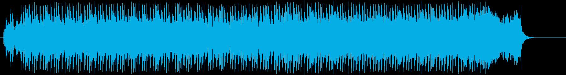 大草原をイメージしたアンサンブルの再生済みの波形