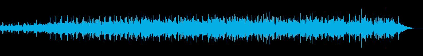 ライブ配信のテーマ曲としてBGMの再生済みの波形