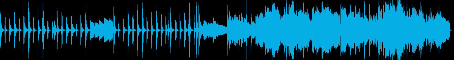 可愛くて切ない励ましBGM(ループ可)の再生済みの波形